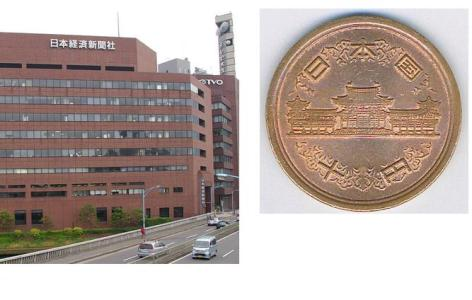 Yen e Nikkei