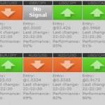 Le opzioni binarie, un mercato maturo nel 2015